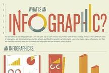 Infographics / by Tita Maria