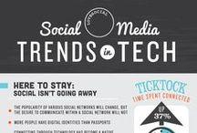 Social Media | Trends.