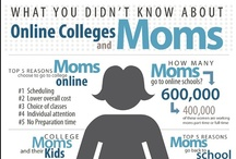 Resources for Student Moms