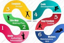 Web Development Services / Web Development Services - Spiders Watch Technologies