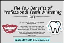 Infographics | Kallangur Dentist / Prevent Dental Suite 9/1376 Anzac Ave, Kallangur, QLD 4503 Phone: (07) 3886 2428