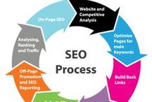 SEO Company Toronto / Tips about how you can grow your business with SEO.