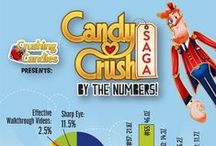 Candy Crush Infographics