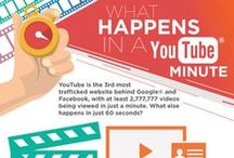 Video Marketing / When it comes to small businesses, video marketing is one of the most effective ways to engage your audience and promote your brand. This board is a collection of #Infographics about #VideoMarketing and how you can ace this new way of advertising your business.