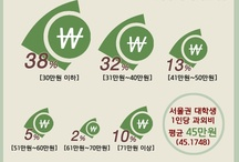 20slab Infographics