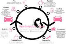 Infographie du concept Femme-au-volant ! / Découvrez le concept Femme-au-volant ! ;)