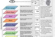 Ergonomie Web - Conception Web - Le Mobile / Tout ce qui concerne le design d'un site Web - mobile - tablette - utilisabilité... Les bonnes pratiques du mobile...