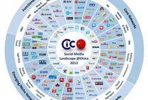 Réseaux sociaux - Médias sociaux / Tout ce qui concerne les plateformes (Pinterest - Twitter - LinkedIn - Facebook - Google+...)