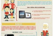 Techno - Geek / Technologie, innovation...