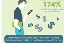 e-commerce / Tout ce qui concerne les stratégies d'e-commerce