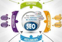 Référencement Web / SEO - SMO - PPC - Mots-clés - SEA - SEM...