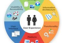UX / User Experience and Interfaces