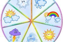 Prvouka - počasí