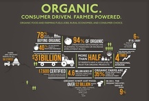 Just say no to GMO, go organic!