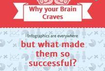 Infographics / #infographics