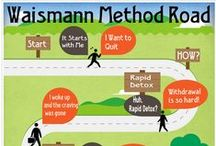Infographics / Waisman Method Rapid Opiate Detox Center offers one of the safest procedures to treat opiate addiction called rapid detox. Rapid Opiate Detox is for addictions to drugs like Heroin, Methadone, Kratom, Lortab, Oxycodone, Dilaudid, Morphine, Vicodin, Tramadol, Subutex, Percodan, Percocet, Norco and other opiates