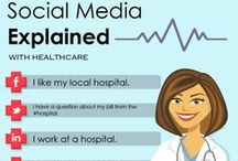 Healthcare Marketing / MedTech Momentum #Healthcare Marketing is delivered by Healthcare Professionals.