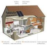 Pompa ciepła Daikin Altherma LT / Pompa ciepła Daikin Altherma LT to urządzenie jakie zastosowaliśmy w naszych domach na Osiedle Zacisze. Wykorzystuje ona odnawialne źródło energii: wydobywa ciepło z powietrza atmosferycznego. Przeczytajcie ten ciekawy artykuł na naszym blogu  http://blog.stalowedomy.pl/pompa-ciepla-daikin-altherma-lt/