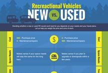 Used RV Tips / Special considerations for buying or selling your used RV.