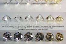 Diamond -Facts and Information / Cut, carat, clarity, colour, etc.