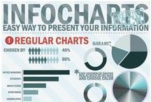 Infographics / Visualizing data / by Paula Calabrese