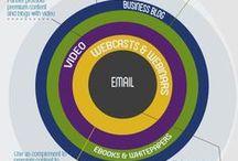 marketing strategy / strategie marketingowe