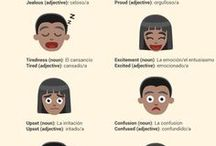 Leuk Spaans leren / Printen, plakken en leren.  http://bondiatarragona.nl/leuk-spaans-leren-50-tips/