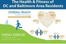 Healthy Baltimore