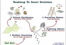 Infographics by Ursina / Infographics about making smart decisions