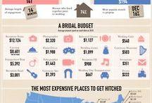 Wedding Infographics / Wedding infographics