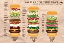 Food and drink Infographics we LOVE