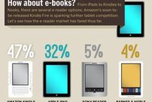 eBooks / Wide ranging board about electronic books, technology and collection previews / by Student Learning Resource Center