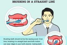 Dental- patient education