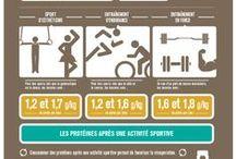 Nutrition / Trucs #nutrition pour les sportifs. #sports