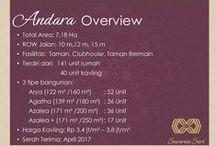 Cluster ANDARA @ Suvarna Sari / Cluster ANDARA @ Suvarna Sari [ 66 Ha ], Suvarna Sutera - Alam Sutera Group