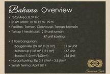 Cluster BAHANA @ Suvarna Sari / Cluster BAHANA @ Suvarna Sari [ 66 Ha ], Suvarna Sutera - Alam Sutera Group
