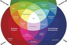 Design, communication and marketing / #Design, #communication and #marketing