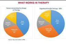 Cognitive Principle Therapy Pyramid / Hierarchy of principles