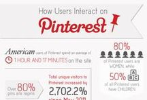 infographica  / by Nicole Fox Noble