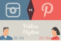 Social Media / Datos relevantes sobre las redes sociales más importantes del momento. Facebook, Twitter, Linked In, Instagram, Pinterest. By Aplica Comunicación