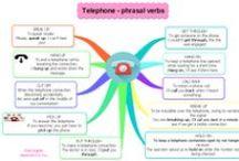 Mind maps / Mind maps, English language, learn English