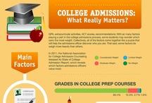 U.S. University Admissions