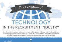 HR Tools & Technology