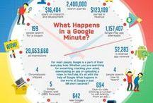 Mundo #Google / Pon #Google en tu vida ;)