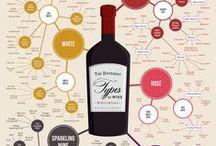 Wines / #wines #iconographic #paring #feeling