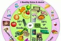 Slimming World/Healthy Recipes