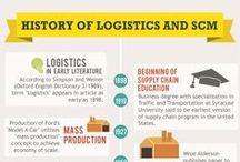 Supply and Logistics Management