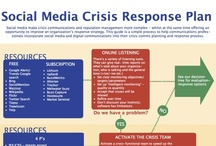 Social Media's role in crisis communication