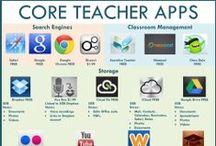 Νέες τεχνολογίες στην εκπαίδευση / Ενημερώσου για τις νέες τεχνολογίες που μπορείς να χρησιμοποιήσεις για να κάνεις το μάθημα πιο διαδραστικό.
