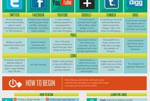 Social Media Marketing / Facebook, twitter, Pinterest, tumblr, StumbleUpon, hashtags, infographics, and tips for making viral content and social media marketing (and how that affects SEO)